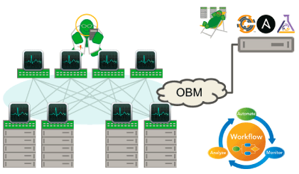 network automation net-ops